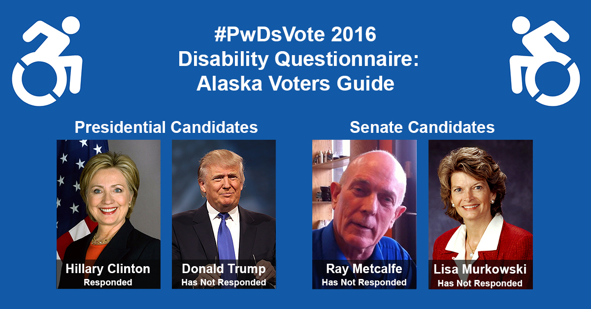 """Text in Image: #PwDsVote 2016 Disability Questionnaire: Alaska Voter Guide. Presidential Candidates: headshot of Clinton with text """"Hillary Clinton, Responded""""; headshot of Trump with text """"Donald Trump, Has Not Responded."""" Senate Candidates: headshot of Metcalfe with text """"Ray Metcalfe, Has Not Responded""""; headshot of Murkowski with text """"Lisa Murkowski, Has Not Responded."""""""