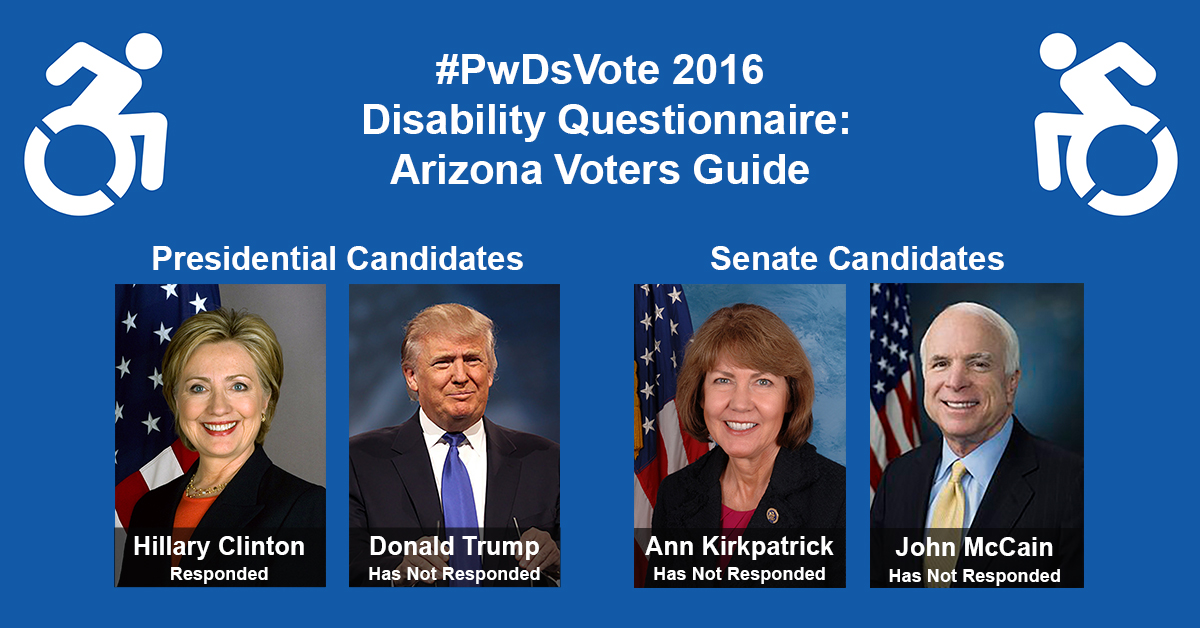 "Text in Image: #PwDsVote 2016 Disability Questionnaire: Arizona Voter Guide. Presidential Candidates: headshot of Clinton with text ""Hillary Clinton, Responded""; headshot of Trump with text ""Donald Trump, Has Not Responded."" Senate Candidates: headshot of Kirkpatrick with text ""Ann Kirkpatrick, Has Not Responded""; headshot of McCain with text ""John McCain, Has Not Responded."""