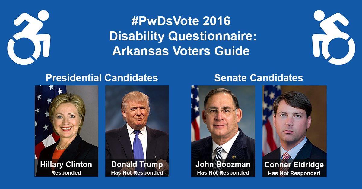 """Text in Image: #PwDsVote 2016 Disability Questionnaire: Arkansas Voter Guide. Presidential Candidates: headshot of Clinton with text """"Hillary Clinton, Responded""""; headshot of Trump with text """"Donald Trump, Has Not Responded."""" Senate Candidates: headshot of Boozman with text """"John Boozman, Has Not Responded""""; headshot of Eldridge with text """"Conner Eldridge, Has Not Responded."""""""
