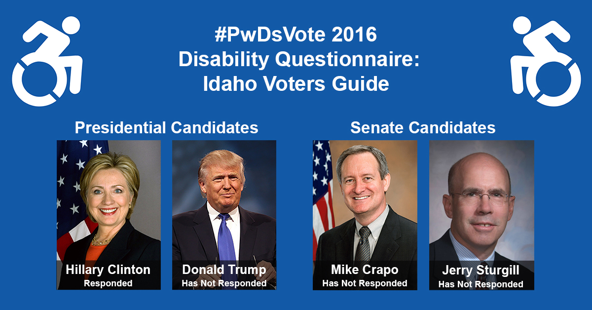 """Text in Image: #PwDsVote 2016 Disability Questionnaire: Idaho Voter Guide. Presidential Candidates: headshot of Clinton with text """"Hillary Clinton, Responded""""; headshot of Trump with text """"Donald Trump, Has Not Responded."""" Senate Candidates: headshot of Crapo with text """"Mike Crapo, Has Not Responded""""; headshot of Sturgill with text """"Jerry Sturgill, Has Not Responded."""""""