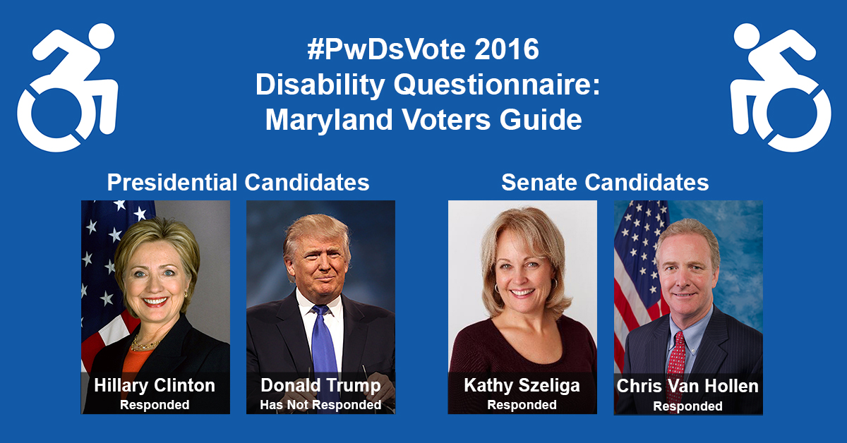 """Text in Image: #PwDsVote 2016 Disability Questionnaire: Maryland Voter Guide. Presidential Candidates: headshot of Clinton with text """"Hillary Clinton, Responded""""; headshot of Trump with text """"Donald Trump, Has Not Responded"""" Senate Candidates: headshot of Szeliga with text """"Kathy Szeliga, Responded""""; headshot of Van Hollen with text """"Chris Van Hollen, Responded."""""""