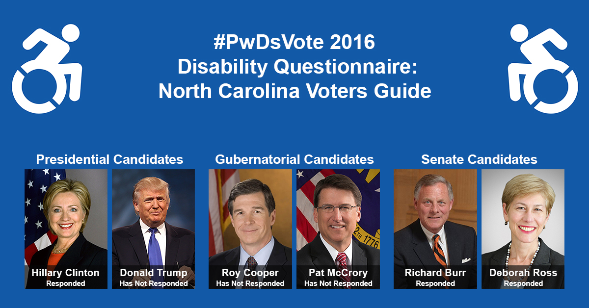 "Text in Image: #PwDsVote 2016 Disability Questionnaire: North Carolina Voter Guide. Presidential Candidates: headshot of Clinton with text ""Hillary Clinton, Responded""; headshot of Trump with text ""Donald Trump, Has Not Responded."" Gubernatorial Candidates: headshot of Cooper with text ""Roy Cooper, Has Not Responded""; headshot of McCrory with text ""Pat McCrory, Has Not Responded."" Senate Candidates: headshot of Burr with text ""Richard Burr, Responded""; headshot of Ross with text ""Deborah Ross, Responded."""