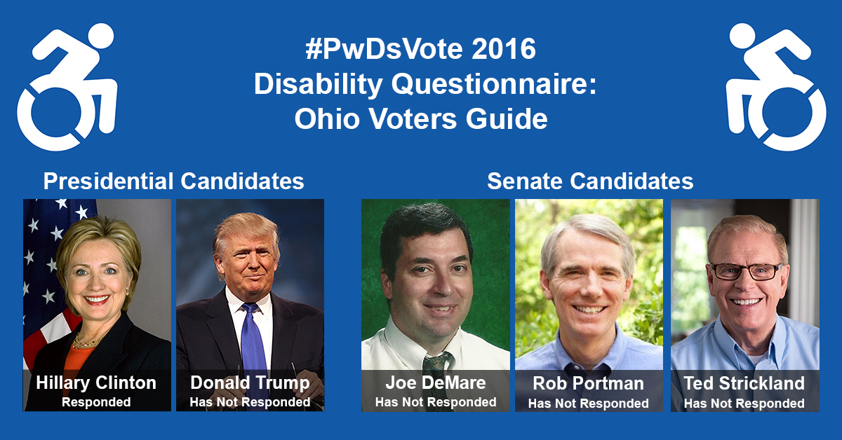 """Text in Image: #PwDsVote 2016 Disability Questionnaire: Ohio Voter Guide. Presidential Candidates: headshot of Clinton with text """"Hillary Clinton, Responded""""; headshot of Trump with text """"Donald Trump, Has Not Responded."""" Senate Candidates: headshot of DeMare with text """"Joe DeMare, Has Not Responded""""; headshot of Portman with text """"Rob Portman, Has Not Responded""""; headshot of Strickland with text """"Ted Strickland, Has Not Responded."""""""