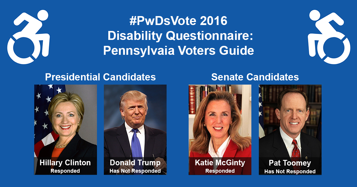 """Text in Image: #PwDsVote 2016 Disability Questionnaire: Pennsylvania Voter Guide. Presidential Candidates: headshot of Clinton with text """"Hillary Clinton, Responded""""; headshot of Trump with text """"Donald Trump, Has Not Responded."""" Senate Candidates: headshot of McGinty with text """"Katie McGinty, Responded""""; headshot of Toomey with text """"Pat Toomey, Has Not Responded."""""""