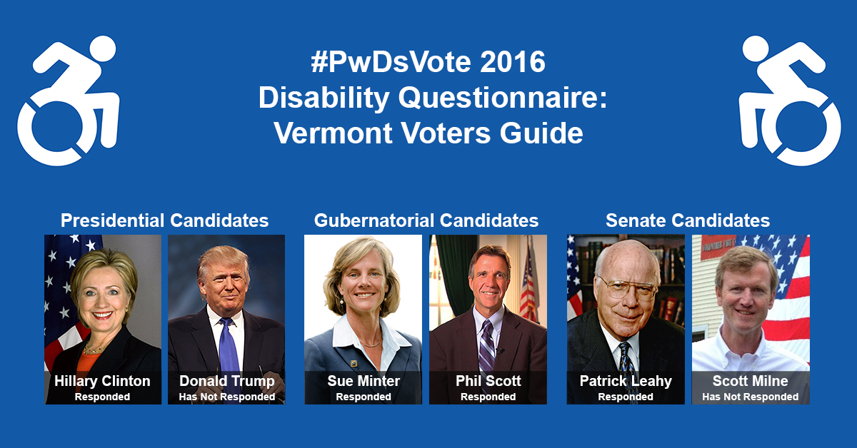 """Text in Image: #PwDsVote 2016 Disability Questionnaire: Vermont Voter Guide. Presidential Candidates: headshot of Clinton with text """"Hillary Clinton, Responded""""; headshot of Trump with text """"Donald Trump, Has Not Responded."""" Gubernatorial Candidates: headshot of Minter with text """"Sue Minter, Responded""""; headshot of Scott with text """"Phil Scott, Responded."""" Senate Candidates: headshot of Leahy with text """"Patrick Leahy, Responded""""; headshot of Milne with text """"Scott Milne, Has Not Responded."""""""