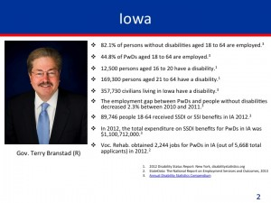 Iowa Disability Employment Statistics