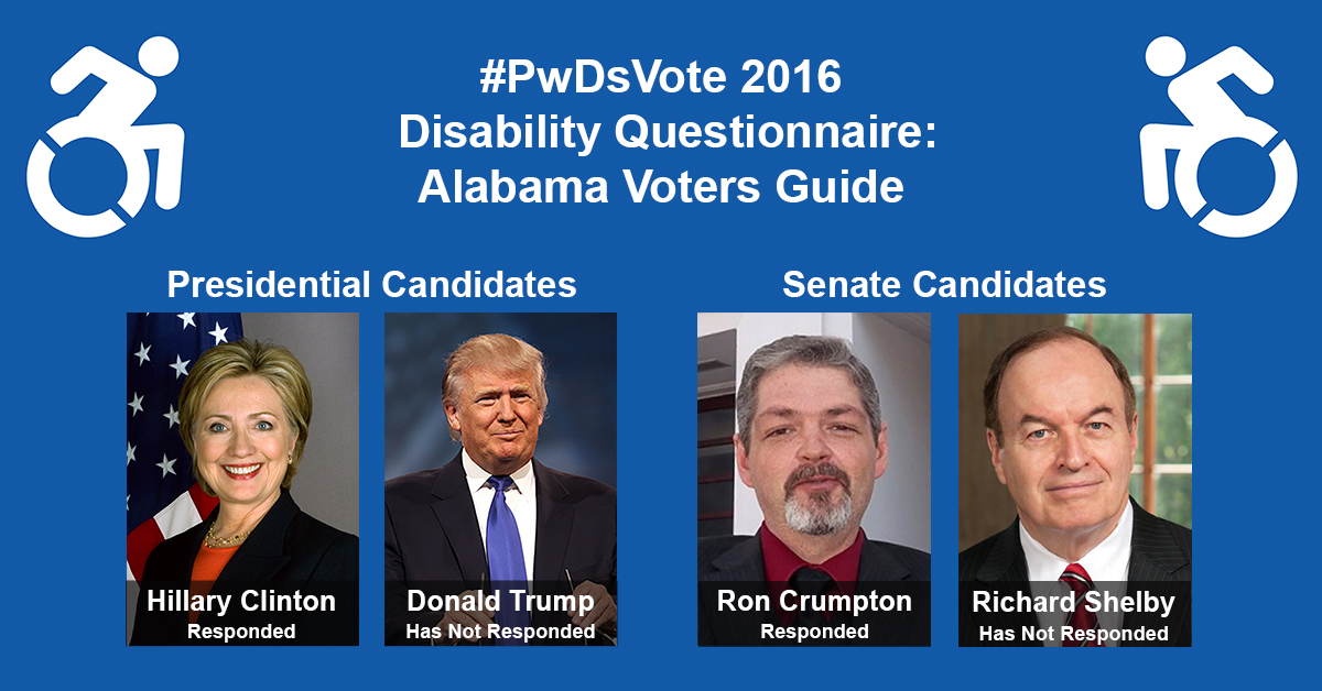 "Text in Image: #PwDsVote 2016 Disability Questionnaire: Alabama Voter Guide. Presidential Candidates: headshot of Clinton with text ""Hillary Clinton, Responded""; headshot of Trump with text ""Donald Trump, Has Not Responded."" Senate Candidates: headshot of Crumpton with text ""Ron Crumpton, Responded""; headshot of Shelby with text ""Richard Shelby, Has Not Responded."""
