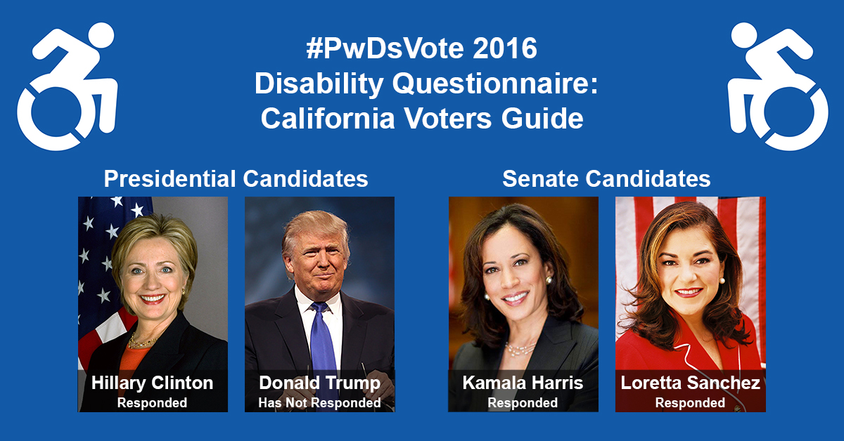 """Text in Image: #PwDsVote 2016 Disability Questionnaire: California Voter Guide. Presidential Candidates: headshot of Clinton with text """"Hillary Clinton, Responded""""; headshot of Trump with text """"Donald Trump, Has Not Responded"""" Senate Candidates: headshot of Harris with text """"Kamala Harris, Responded""""; headshot of Sanchez with text """"Loretta Sanchez, Responded."""""""