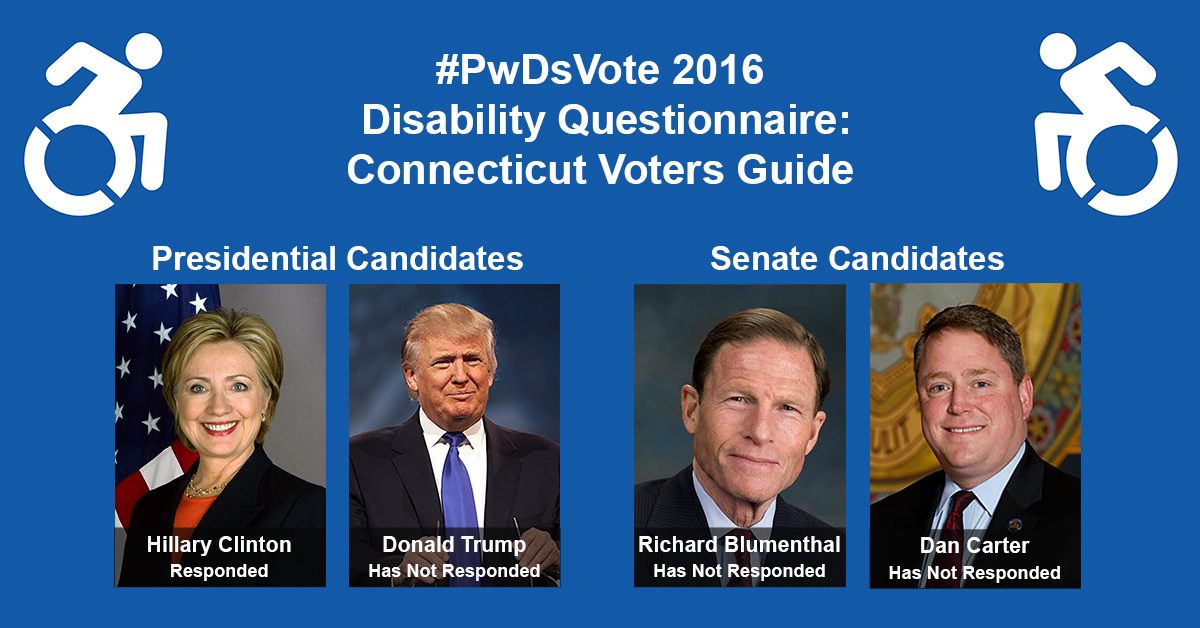 "Text in Image: #PwDsVote 2016 Disability Questionnaire: Connecticut Voter Guide. Presidential Candidates: headshot of Clinton with text ""Hillary Clinton, Responded""; headshot of Trump with text ""Donald Trump, Has Not Responded."" Senate Candidates: headshot of Blumenthal with text ""Richard Blumenthal, Has Not Responded""; headshot of Carter with text ""Dan Carter, Has Not Responded."""