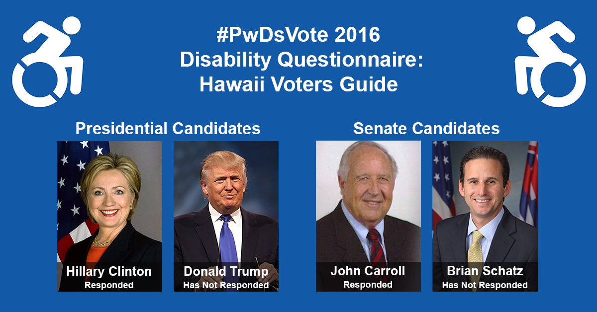 "Text in Image: #PwDsVote 2016 Disability Questionnaire: Hawaii Voter Guide. Presidential Candidates: headshot of Clinton with text ""Hillary Clinton, Responded""; headshot of Trump with text ""Donald Trump, Has Not Responded."" Senate Candidates: headshot of Carroll with text ""John Carroll, Responded""; headshot of Schatz with text ""Brian Schatz, Has Not Responded."""