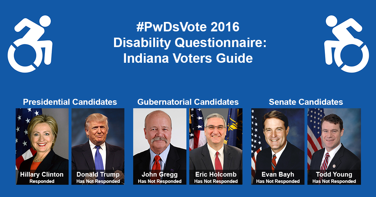 """Text in Image: #PwDsVote 2016 Disability Questionnaire: Indiana Voter Guide. Presidential Candidates: headshot of Clinton with text """"Hillary Clinton, Responded""""; headshot of Trump with text """"Donald Trump, Has Not Responded."""" Gubernatorial Candidates: headshot of Gregg with text """"John Gregg, Has Not Responded""""; headshot of Holcomb with text """"Eric Holcomb, Has Not Responded."""" Senate Candidates: headshot of Bayh with text """"Evan Bayh, Has Not Responded""""; headshot of Young with text """"Todd Young, Has Not Responded."""""""