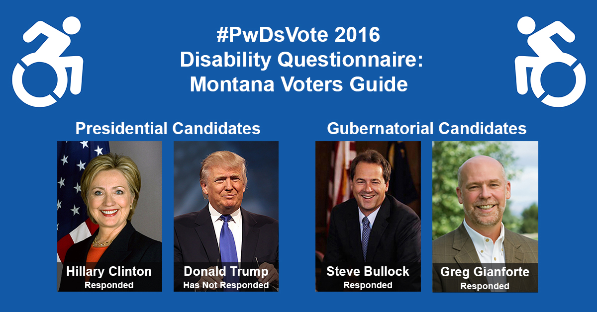"Text in Image: #PwDsVote 2016 Disability Questionnaire: Montana Voter Guide. Presidential Candidates: headshot of Clinton with text ""Hillary Clinton, Responded""; headshot of Trump with text ""Donald Trump, Has Not Responded."" Gubernatorial Candidates: headshot of Bullock with text ""Steve Bullock, Responded""; headshot of Gianforte with text ""Greg Gianforte, Responded."""