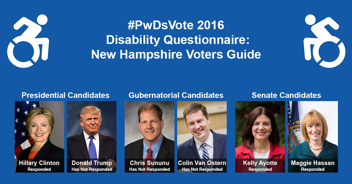 "Text in Image: #PwDsVote 2016 Disability Questionnaire: New Hampshire Voter Guide. Presidential Candidates: headshot of Clinton with text ""Hillary Clinton, Responded""; headshot of Trump with text ""Donald Trump, Has Not Responded""; Gubernatorial Candidates: headshot of Sununu with text ""Chris Sununu, Has Not Responded""; headshot of Van Ostern with text ""Colin Van Ostern, has not responded""; Senate Candidates: headshot of Ayotte with text ""Kelly Ayotte, Responded""; headshot of Hassan with text ""Maggie Hassan, Responded."""