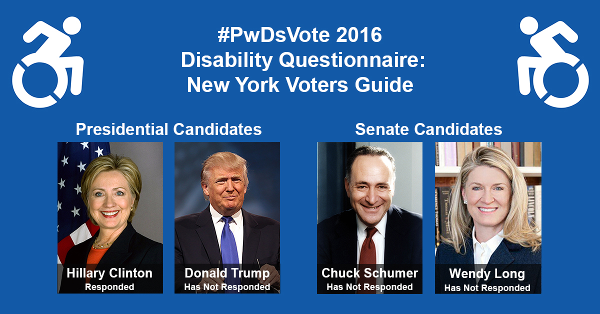 """Text in Image: #PwDsVote 2016 Disability Questionnaire: New York Voter Guide. Presidential Candidates: headshot of Clinton with text """"Hillary Clinton, Responded""""; headshot of Trump with text """"Donald Trump, Has Not Responded."""" Senate Candidates: headshot of Schumer with text """"Chuck Schumer, Has Not Responded""""; headshot of Long with text """"Wendy Long, Has Not Responded."""""""