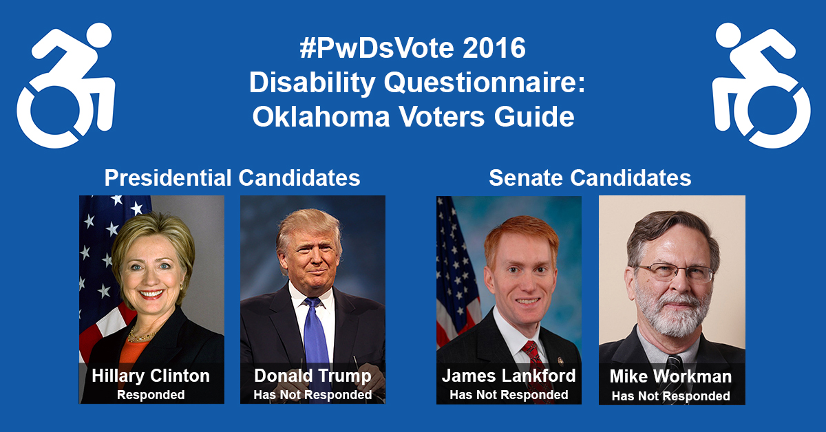 """Text in Image: #PwDsVote 2016 Disability Questionnaire: Oklahoma Voter Guide. Presidential Candidates: headshot of Clinton with text """"Hillary Clinton, Responded""""; headshot of Trump with text """"Donald Trump, Has Not Responded."""" Senate Candidates: headshot of Lankford with text """"James Lankford, Has Not Responded""""; headshot of Workman with text """"Mike Workman, Has Not Responded."""""""