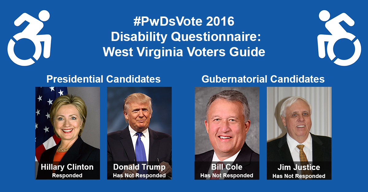 "Text in Image: #PwDsVote 2016 Disability Questionnaire: West Virginia Voter Guide. Presidential Candidates: headshot of Clinton with text ""Hillary Clinton, Responded""; headshot of Trump with text ""Donald Trump, Has Not Responded."" Gubernatorial Candidates: headshot of Cole with text ""Bill Cole, Has Not Responded""; headshot of Justice with text ""Jim Justice, Has Not Responded."""