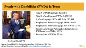 PowerPoint slide with photo of Greg Abbott and statistics on disability in Texas